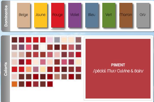 elija colores de pintura para la cocina con la carta de colores Ripolin en la gama de cocina y baño
