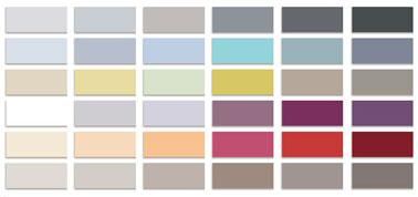 Carta de colores de la gama de pinturas especiales para cocinas y baños satinados de Dulux valentine.  36 colores para pintar cuartos húmedos