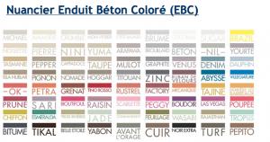 Carta de colores de cera de hormigón para muebles de la gama Mercadier de 90 colores